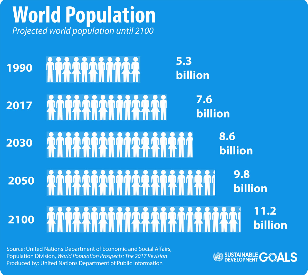 Population Graphic R