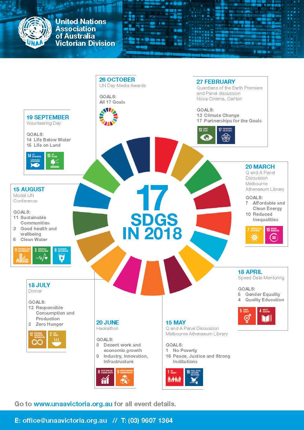 17 SDGs in 2018 – event program